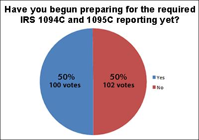 May Quick-Poll Summary
